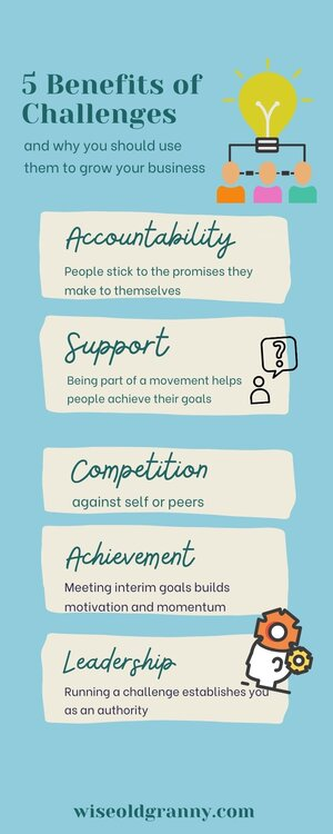List of the key benefits of using challenges to grow your business